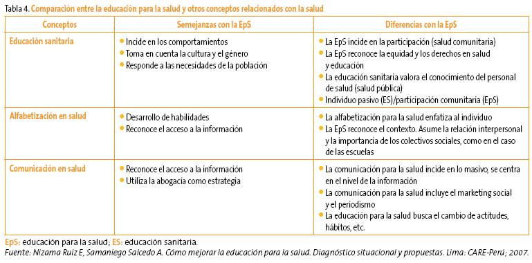 Fapap formaci n activa en pediatr a de atenci n primaria for Accion educativa en el exterior